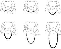 women necklace size images Where magic happens necklace length chart JPG