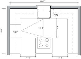 island kitchen floor plans planning a kitchen island kitchen layouts plans kitchen floor plans