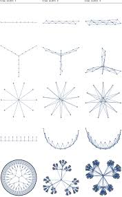 graph theory the origin of the notion of treewidth theoretical