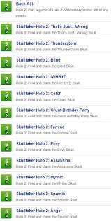 Halo 3 Blind Skull Halo The Master Chief Collection Achievements Beyond Entertainment