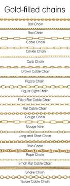 chain necklace styles gold images Different types of chains for necklaces google search jpg
