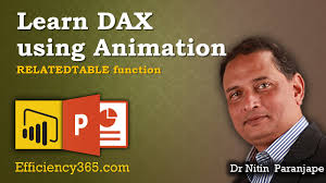 ssis sample resume power bi dax learn relatedtable function and behind the scene dax power bi dax learn relatedtable function and behind the scene dax animation in powerpoint youtube
