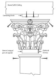 duraclassic columns ornamental capital installation