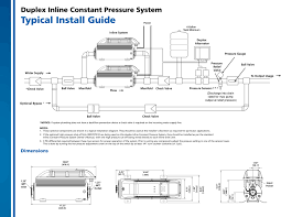 news inline typical install guide north america water