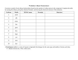 chemical nomenclature worksheet free worksheets library download