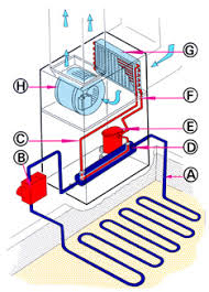 dte energy geothermal systems