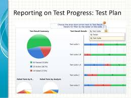 testing weekly status report template test management with mtm 2013