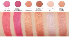 colors that compliment pink the list of mac dupes for makeup geek eyeshadows makeup geek