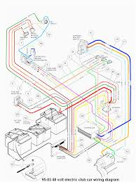 home wiring diagram software with throughout wire carlplant