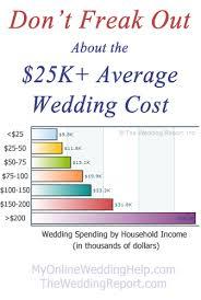 wedding costs average cost of wedding wedding ideas photos gallery