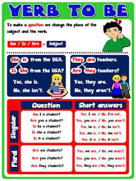 to be classroom posters teach step by step