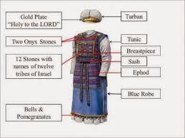 12 tribes stones emunadate parshat tetzaveh high priest clothing