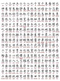 chinese symbols and their meanings chinese language uses