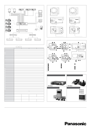 page 2 of panasonic security camera wv cp480 user guide