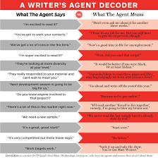 what tv agents say vs what they really mean a television writer