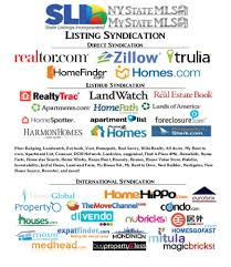 Quest Realty Trust Real Estate Brokers Raton New Mexico