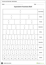 equivalent fractions wall worksheet labelled teaching resource