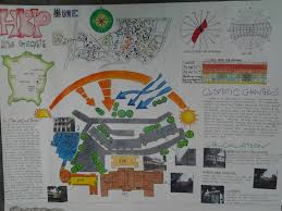 Wind Direction Map Munirah Mazuki N M Project Title Interlinked