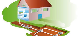 Types Of Home Foundations Different Types Of Foundation Waterproofing Systems Explained