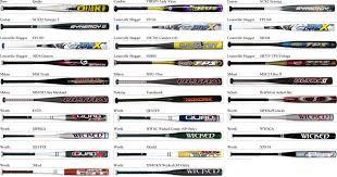 approved bats list of illegal softball bats ezteamsport