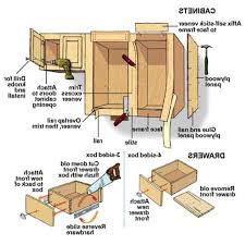 Kitchen Base Cabinet Dimensions How To Build Kitchen Base Cabinets Cool Building Kitchen Island