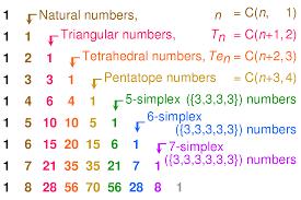 triangular number wikipedia