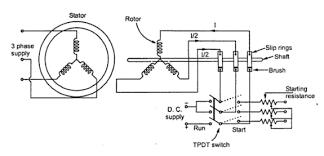 kbreee methods of starting synchronous motor