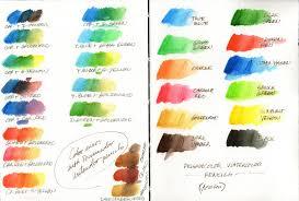prismacolor watercolor pencils prismacolor watercolor pencils chart color chart and mixin flickr