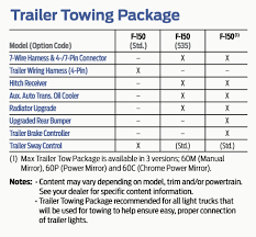 2013 ford f150 towing towing package