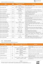 efm0300w 300w fm broadcast transmitter user manual 1 worldcast