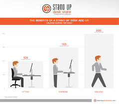 how many calories do you burn standing at your desk standing news burn calories with a stand up desk stand up desk store