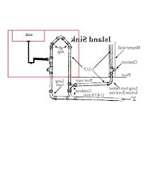 kitchen sink drain parts diagram best sink decoration