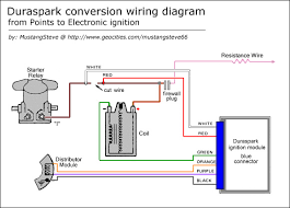 wiring 1976 ford duraspark wiring diagram turn signals and horns