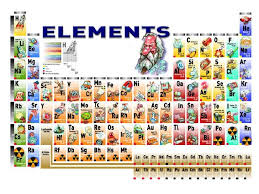Periodic Table Metalloids New Periodic Table Metals Metalloids And Nonmetals Periodic