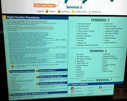 a beginner u0027s guide to transiting singapore u0027s changi airport