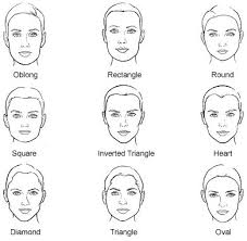 types of hair lines best 25 face shape chart ideas on pinterest face contouring