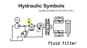 hydraulic solenoid valve wiring diagram schematic wires electrical