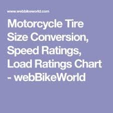 Tire Conversion Chart Motorcycle Study Motorcycle Tire Sizes Motorcycles Pinterest Motorcycle
