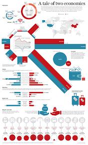 the world u0027s top economy the us vs china in five charts world