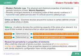 How Does The Modern Periodic Table Arrange Elements Learnhive Icse Grade 10 Chemistry Periodic Table Lessons