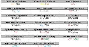 2008 mazda 3 radio wire diagram wiring diagram shrutiradio