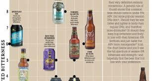 america u0027s 100 best beer bars 2015 draft magazine