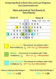 48 best teaching resources images on pinterest math worksheets
