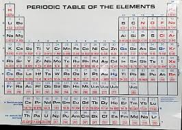periodic table poster large periodic table poster