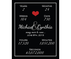 20 year wedding anniversary ideas best 25 15 year anniversary ideas on 15 year wedding