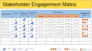stakeholder management plan template free download free project