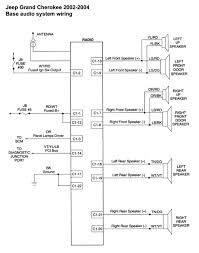 1995 jeep stereo wiring diagram 1995 jeep grand limited radio wiring diagram wiring diagram