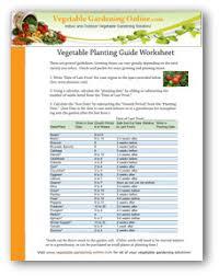 free vegetable garden plans vegetable garden planner vegetable
