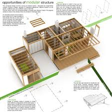 sustainable home design habitat for humanity s sustainable home design competition on