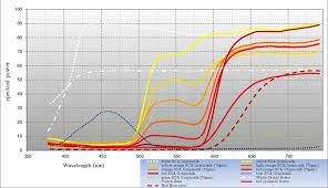 cmyk color model wikipedia